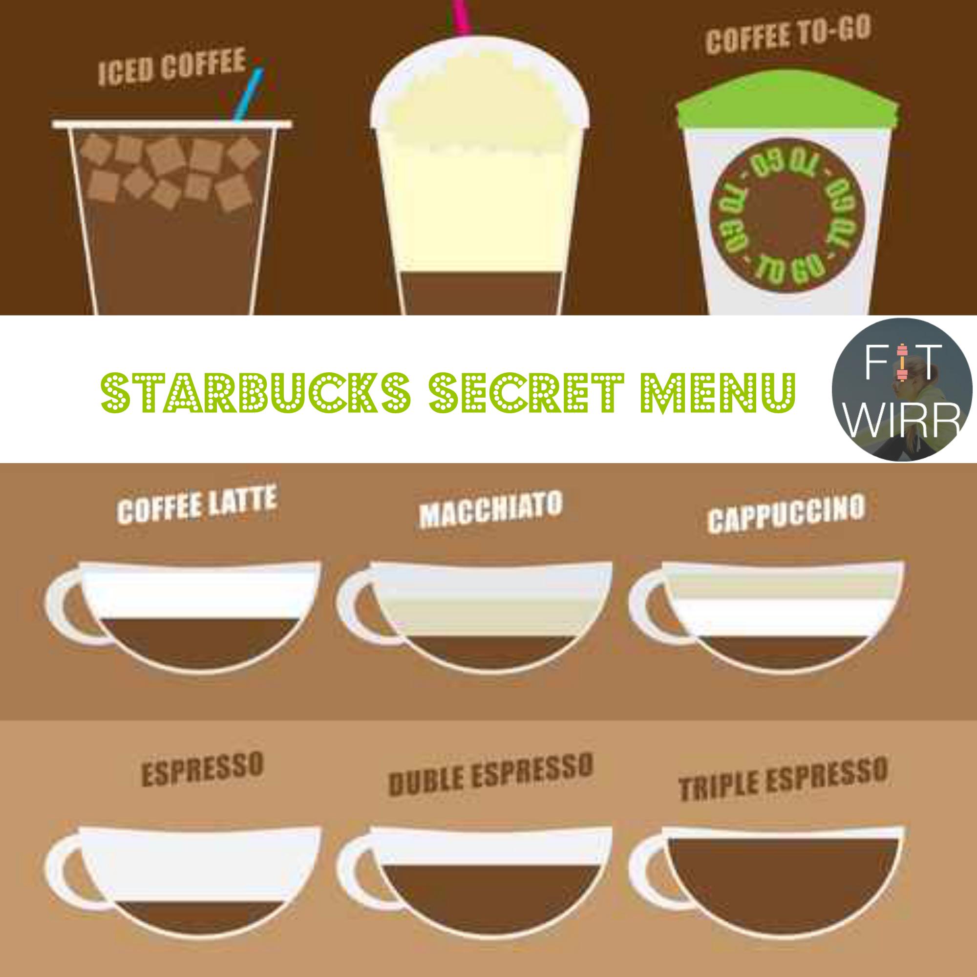 Starbucks Calories | Secret menu, Starbucks coffee and ...