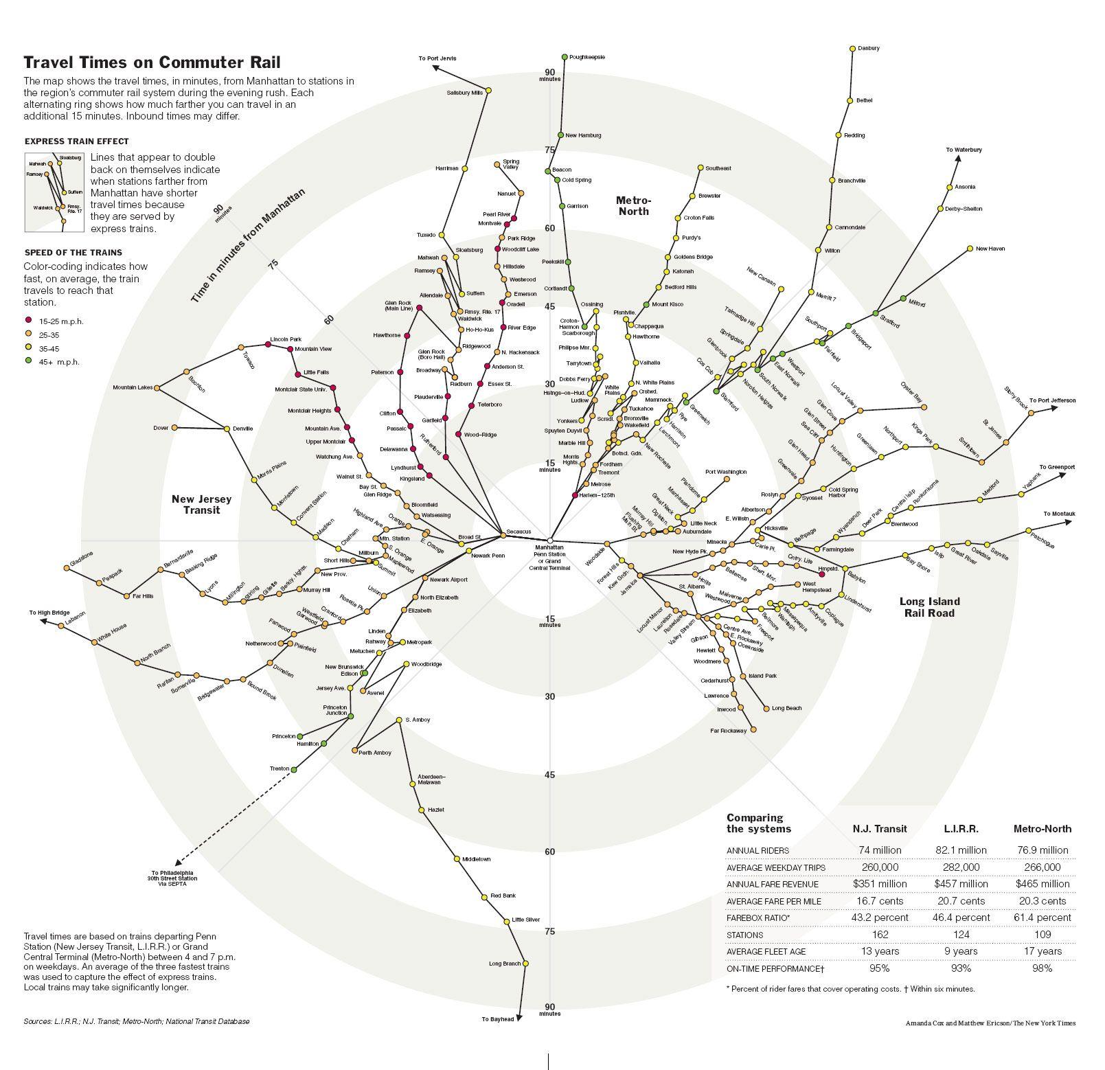 Nj Transit Train Time Map