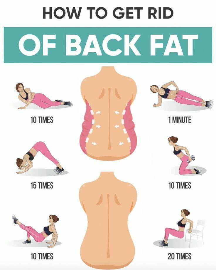 Become healthier and slimmer with simple rules just in 1 month!!! Effective work... -