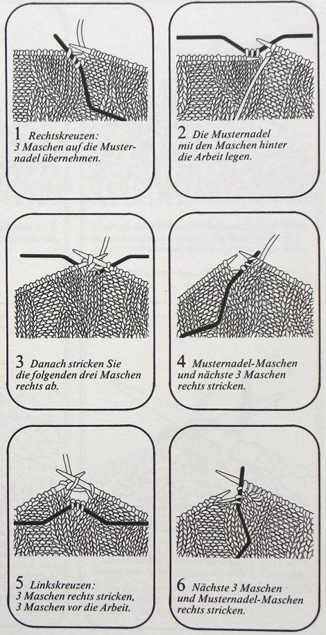 anleitung wie strickt man ein zopfmuster zopf strickanleitungen und stricken. Black Bedroom Furniture Sets. Home Design Ideas