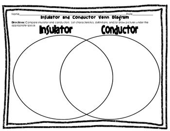 Electricity Foldable and Venn Diagram: Conductors and