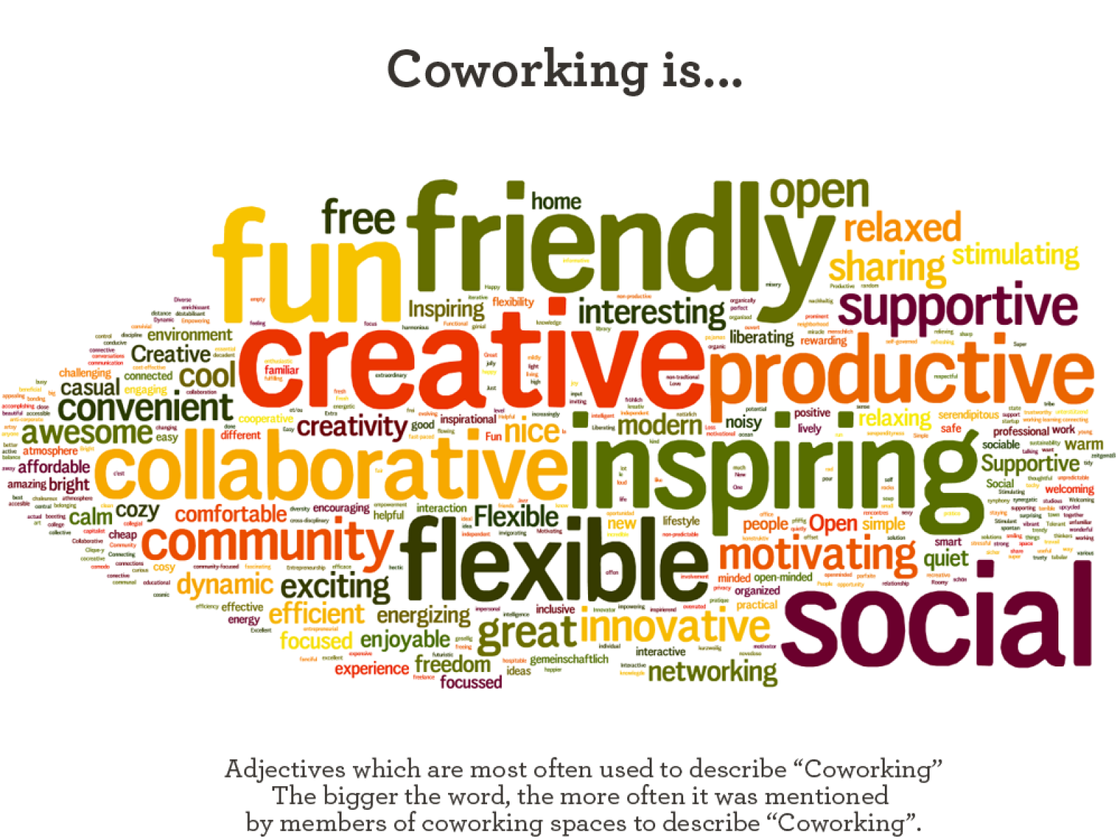 Coworking is...