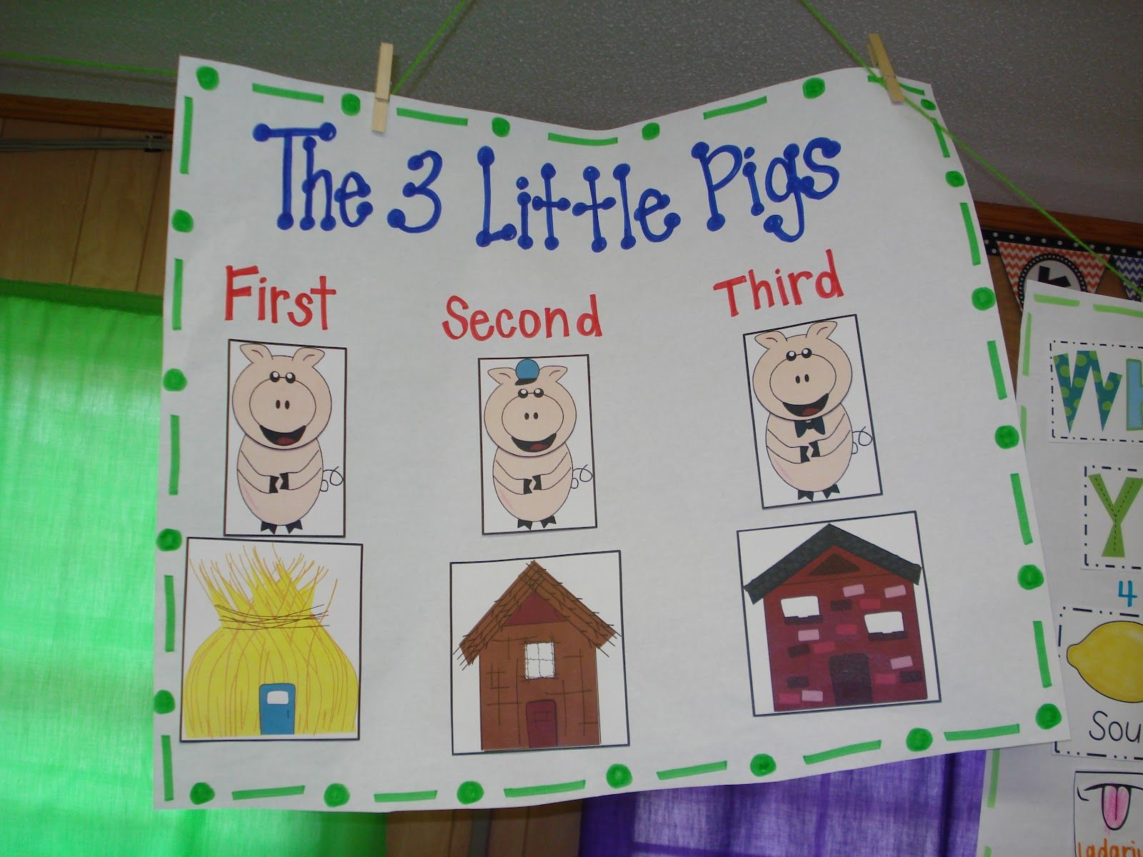 3 Little Pigs Sequencing