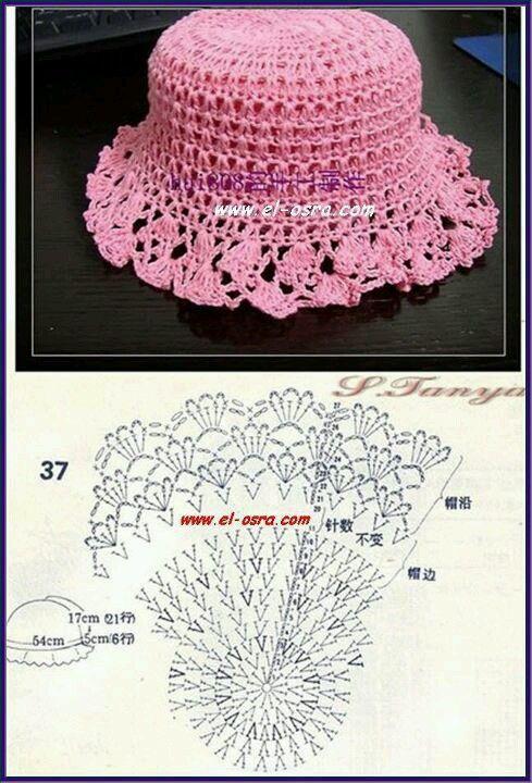 Pin de Catalina en Manualidades crochet   Pinterest   Gorros ...