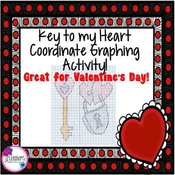 valentine 39 s day math coordinate graphing picture math ideas graphing activities math. Black Bedroom Furniture Sets. Home Design Ideas