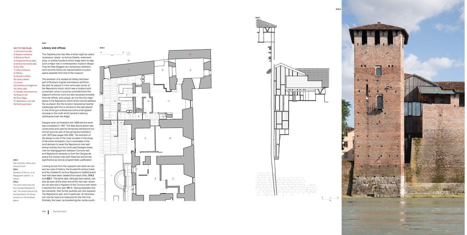 CARLO SCARPA AND CASTELVECCHIO REVISITED (con imágenes)