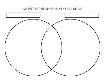 Venn Diagram Template Artist Comparison Sub Day Whole Group Lesson Venn Diagram Venn Diagram Template Diagram