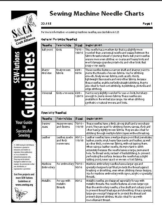 Sewing Machine Needle Chart (very useful resource) PDF chart