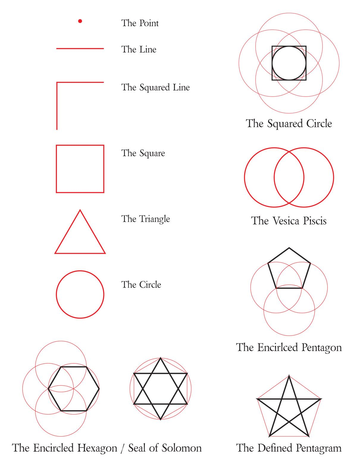 Meaning of alchemy symbols image collections symbol and sign ideas sacred geometry symbols and their meanings gallery symbol and sacred geometry drawing ideas rpg and drawings buycottarizona