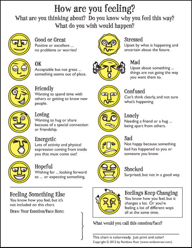 Download A Free Feelings Chart From Self Help Warehouse Http://Www