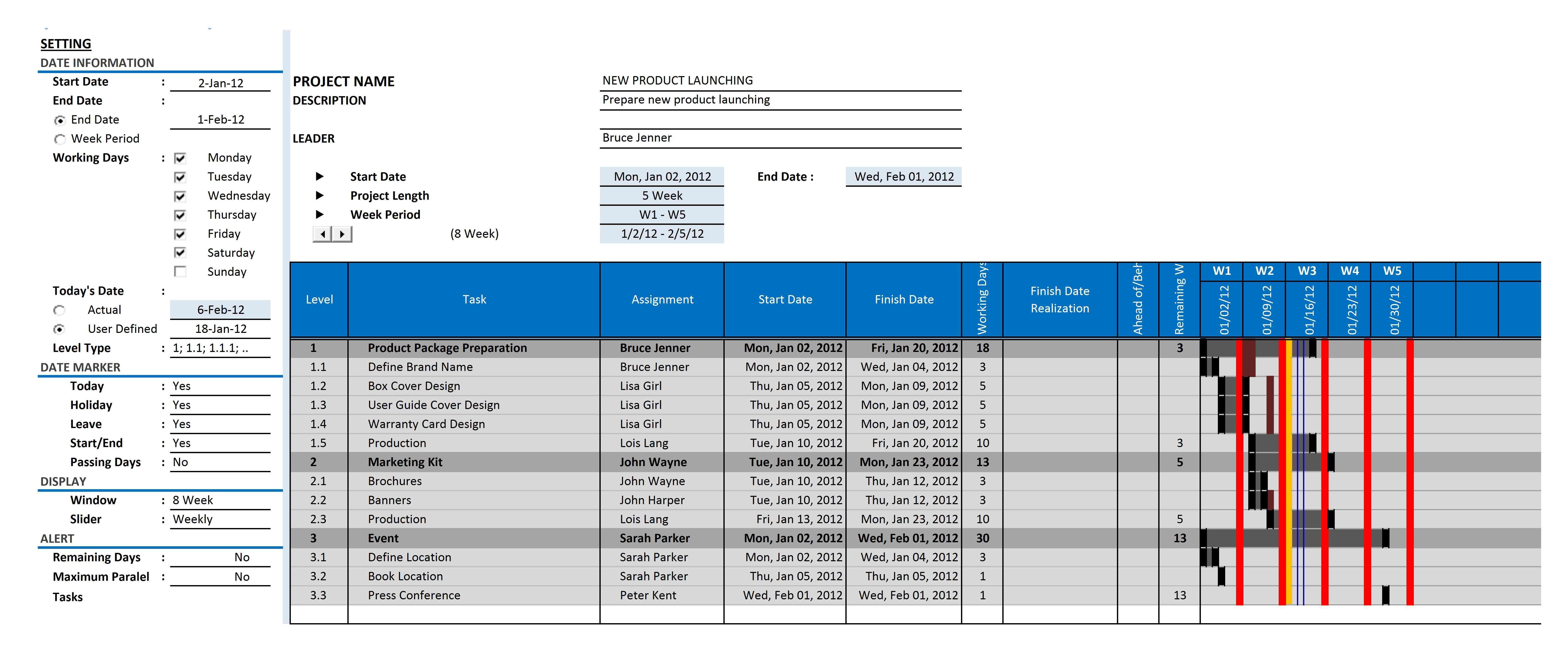Project Gantt Chart Template Computers Pinterest Chart