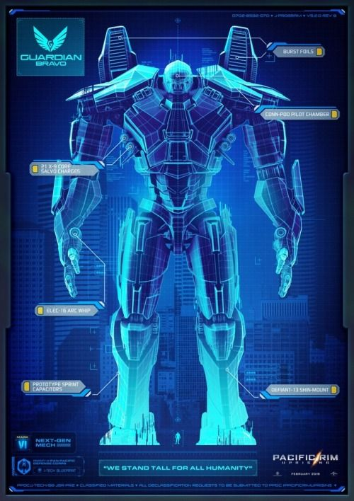 Guardian Bravo Jaeger Blueprint | Now Playing in 2019 ... Pacific Rim Jaeger Gypsy Danger Blueprint