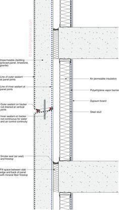 Image result for fair faced concrete insulation details