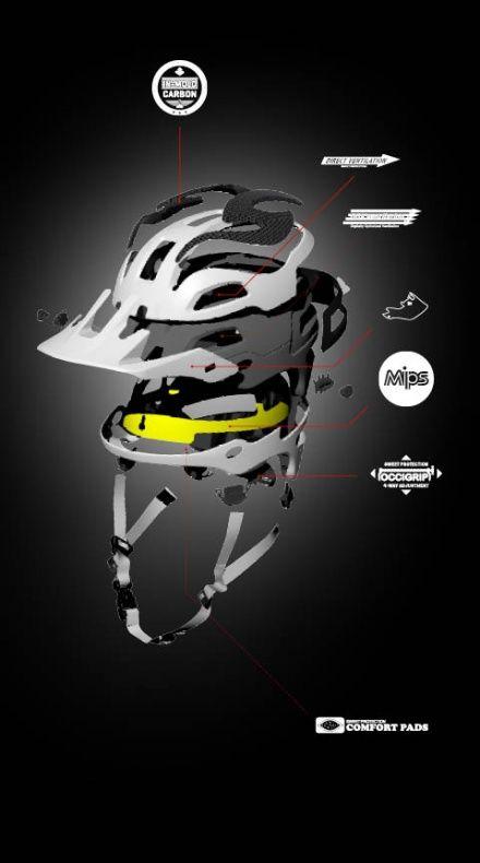 Bushwhacker Carbon Mips Tech Illustration Helmet Design Bike Helmet Bike