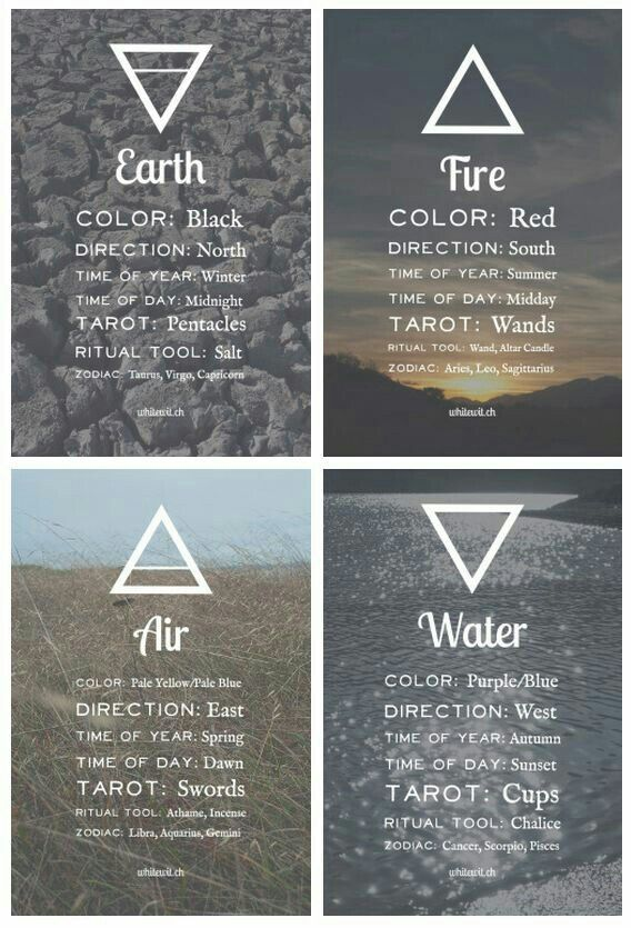 Elements¤air¤fire¤water¤earth | Scorpios | Tattoos, Symbols, Small ...