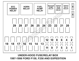 99 F150 Fuel Pump Fuse Location Google Search Fuse Box Ford F150 F150