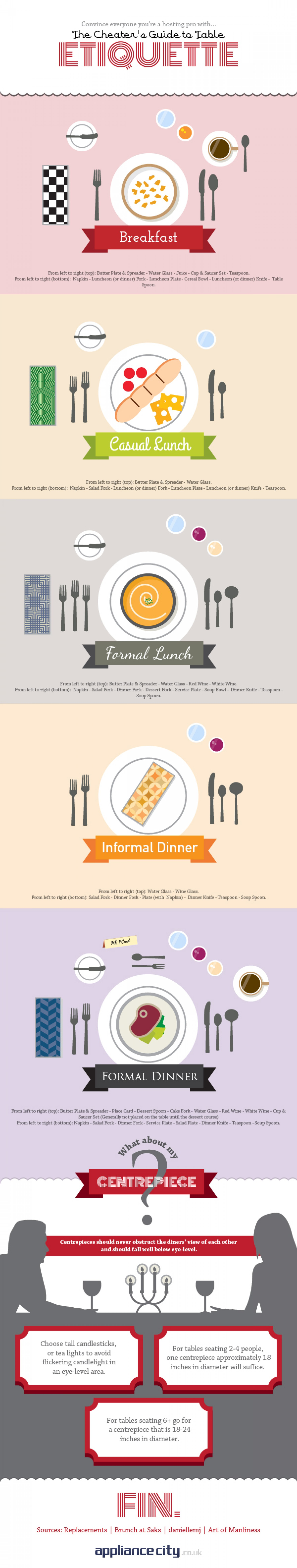 The Cheater\'s Guide to Table Etiquette Infographic   Etiqueta ...