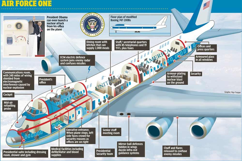 Interiors Of The Air Force 1