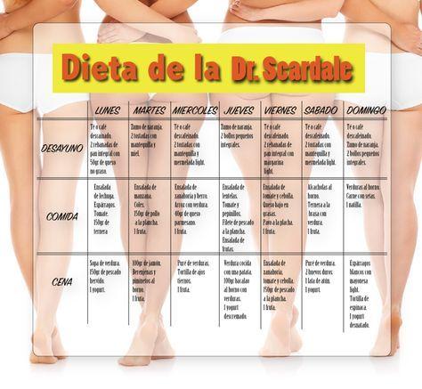 Dieta para bajar de peso y grasa corporal