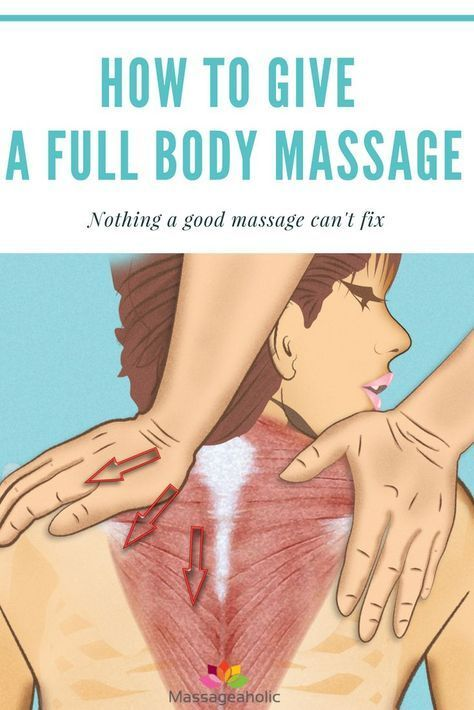 How To Give A Full Body Massagestep By Step Instruction Massage