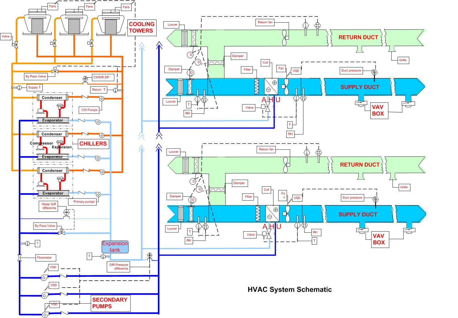 home hvac hvac system hvac systems diagrams with popular home [ 1558 x 1081 Pixel ]