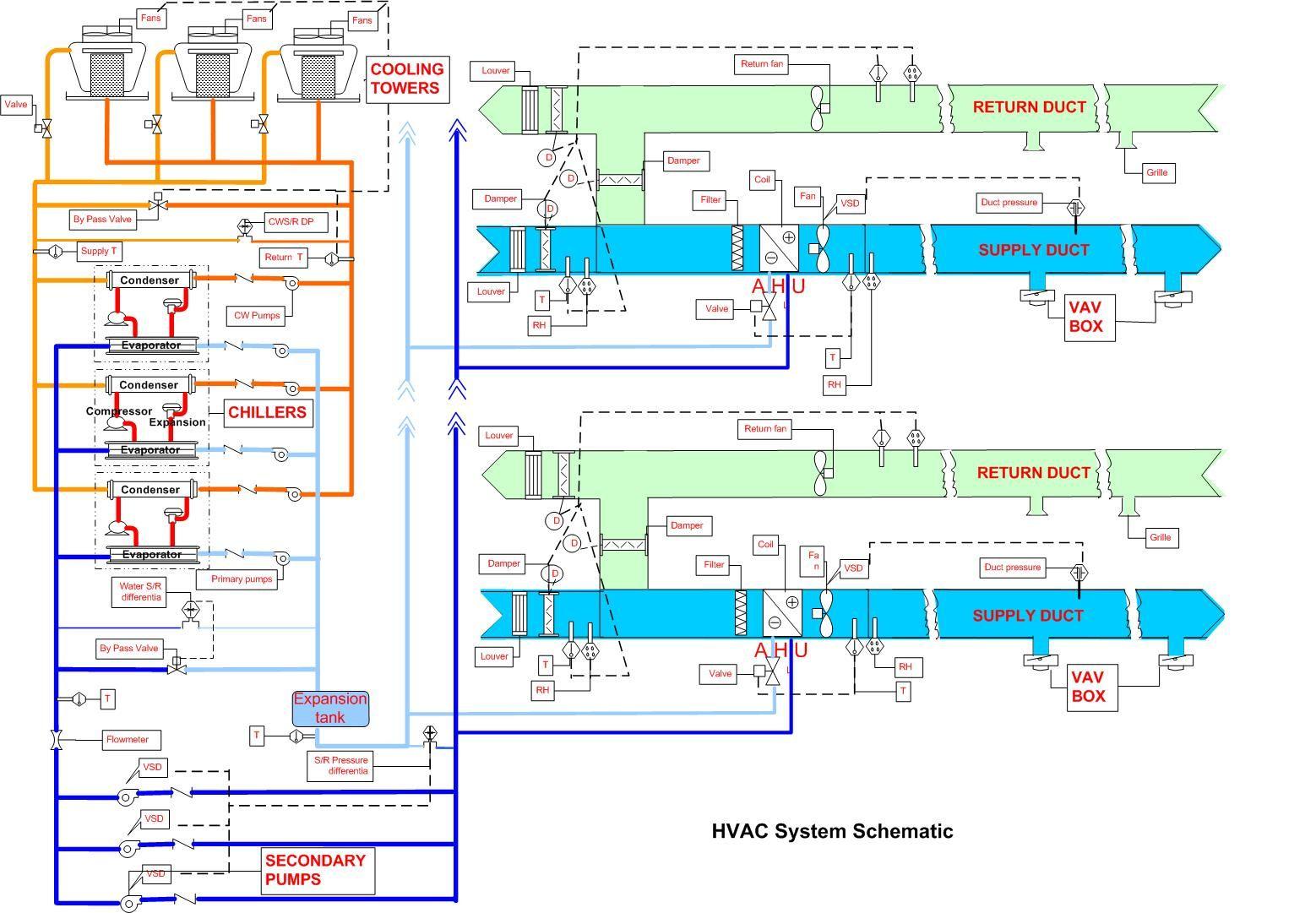 Refrigeration Unit Plumbing Schematic   Licensed HVAC and