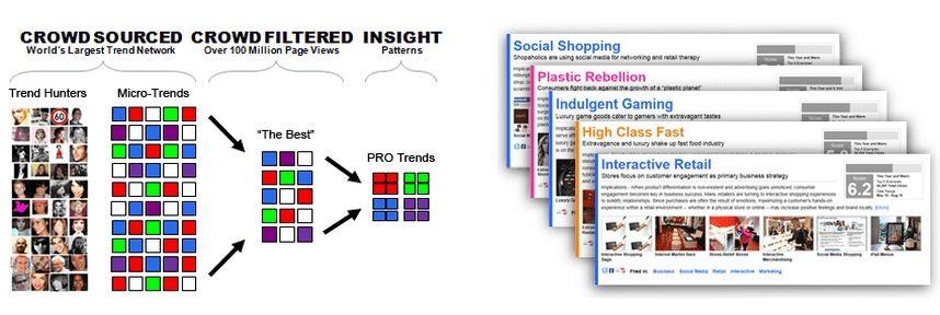 2009 2012 Analyzed Market Data Including Database Of 160k