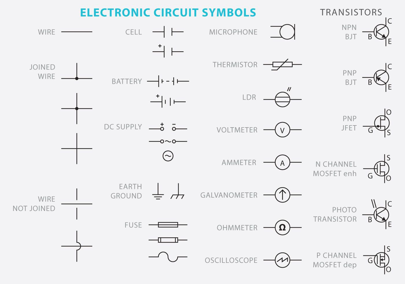 Electronic Circuit Symbol Vectors | Wetenskap | Pinterest | Circuits ...
