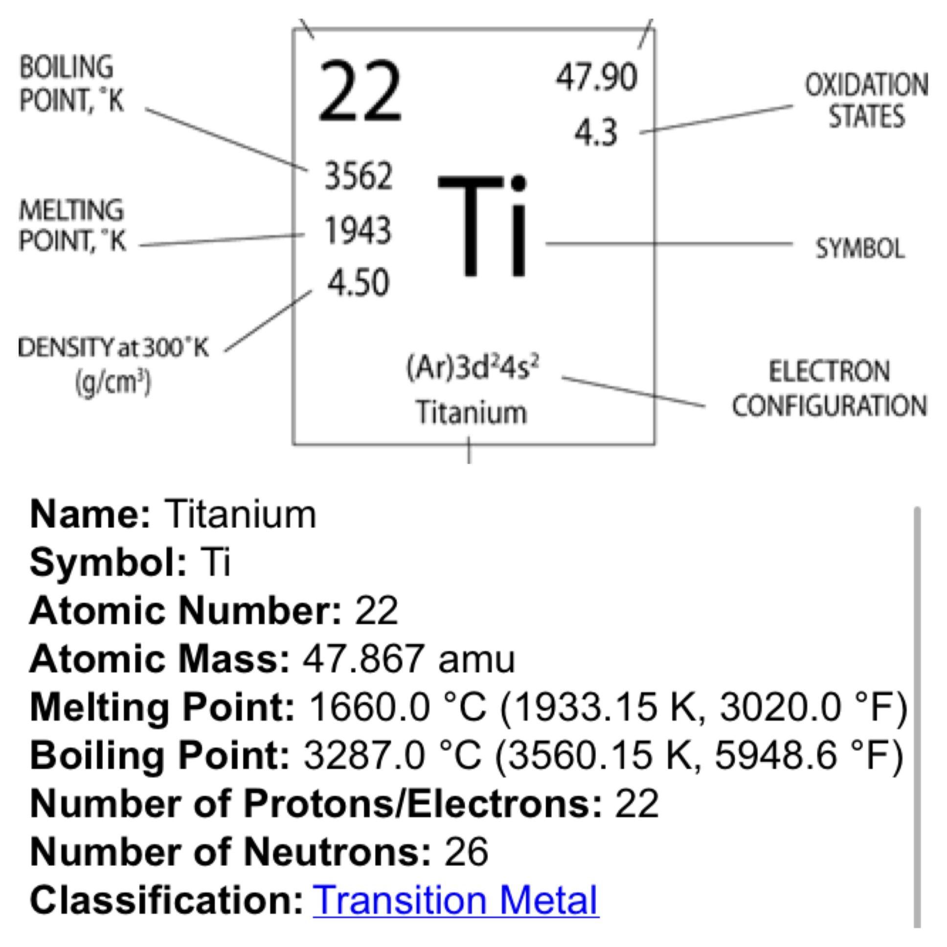 Titanium Symbolism Placement Lower Sternum To Represent Armor