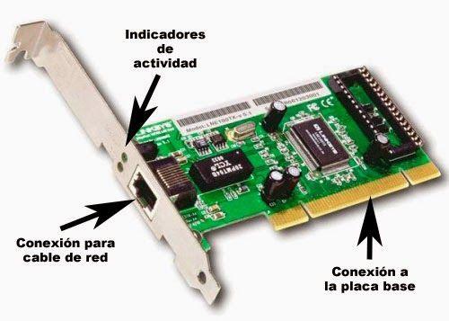 6294ccab9 Pin de Marta García en UD01 REDES GarcíaMarta20181106 | Pinterest