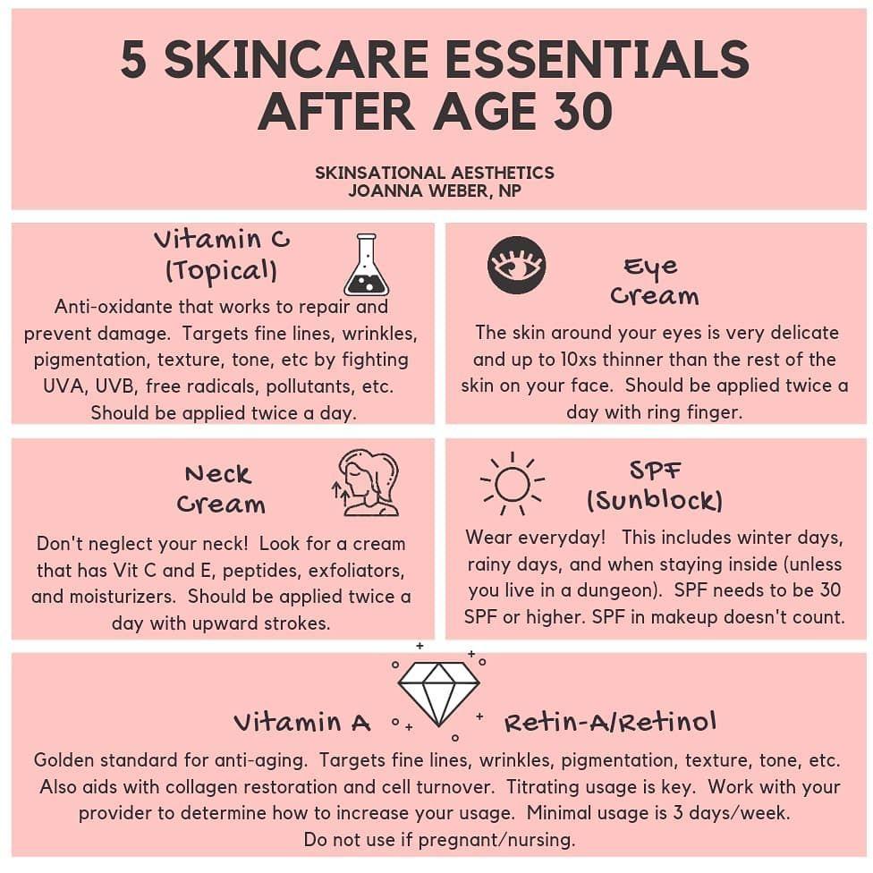 Joanna Weber Fnp C On Instagram 5 Skincare Essentials After 30 You Only Have 1 Face Skin So Lets Take Care Skin Care Essentials Face Skin Skin Facts