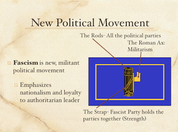 Years of Crisis, Fascism Rises In Europe, Roman Ax, Mr. Harms PowerPoint/Keynote Presentation for the textbook: World History, Patterns of Interaction