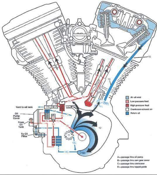 harley evo parts diagram wiring diagram list1340 evo engine diagram wiring diagram inside evo motorcycle engine diagram wiring diagram centre 1340 evo
