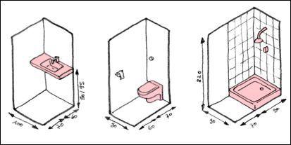 Am nager une salle de bains les 5 r gles conna tre id es d co for Salle de bain 3m2 avec wc