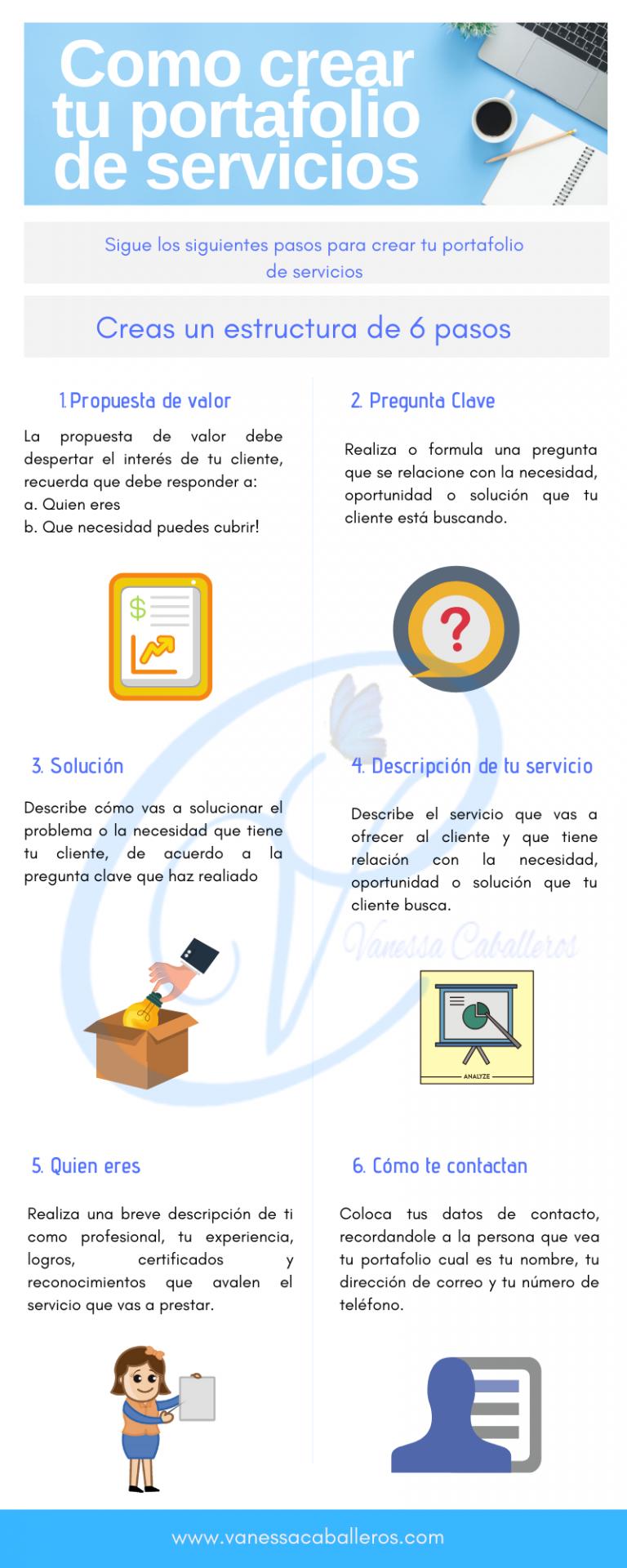 Como Crear Un Portafolio De Servicios Y Productos Para Vender Marketing De Servicios Portafolio Mercadeo Y Ventas