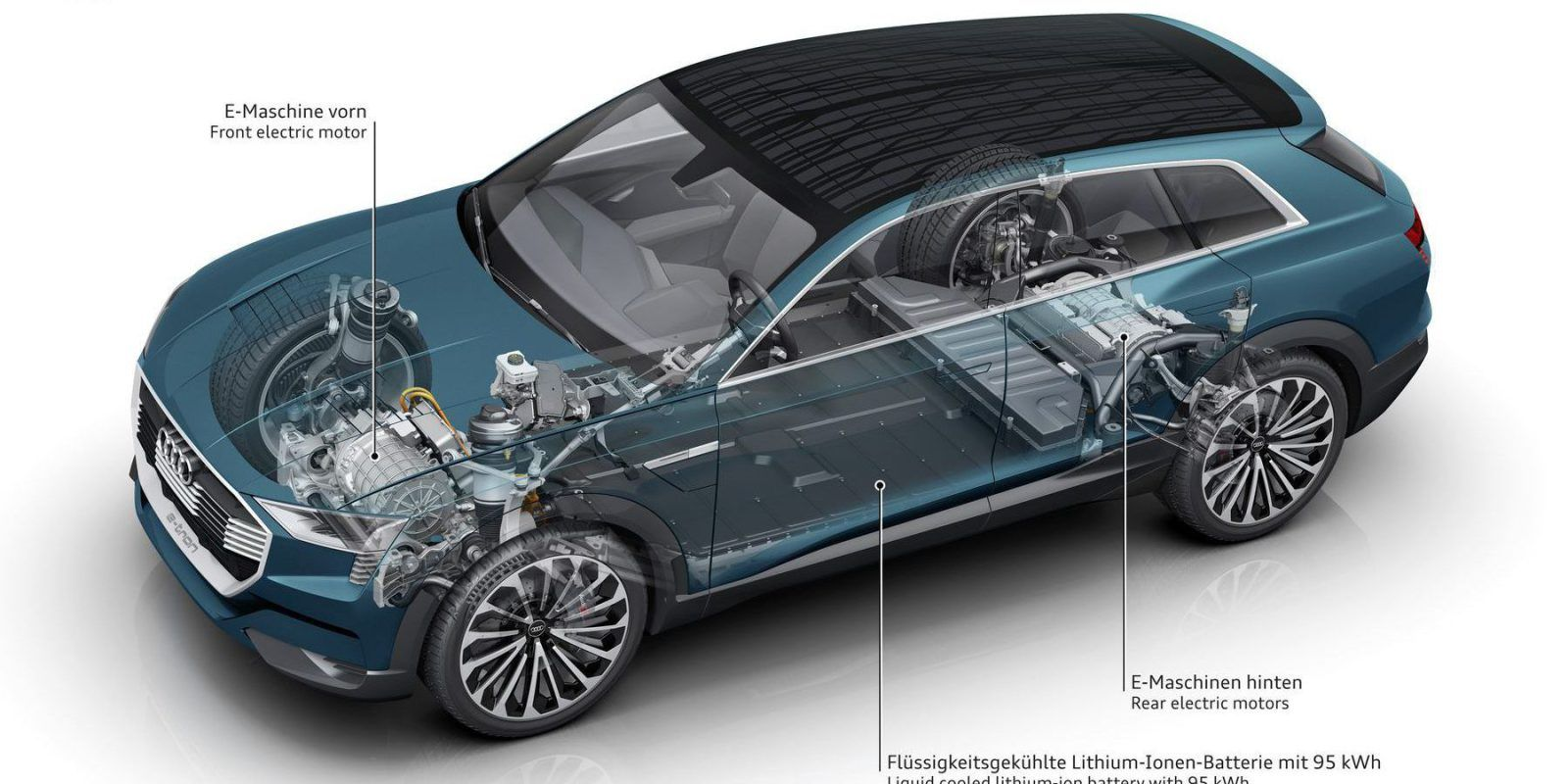Audi claims to be buying batteries at ~$114/kWh for its upcoming ...