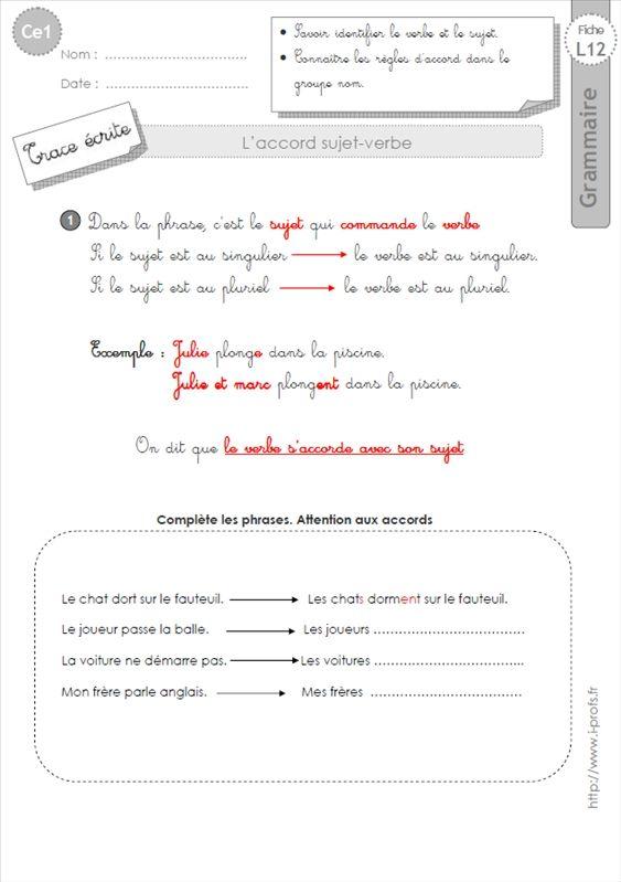 ce1: l'accord sujet verbe GRAMMAIRE (avec images) | Ce1, Grammaire, Groupe sujet