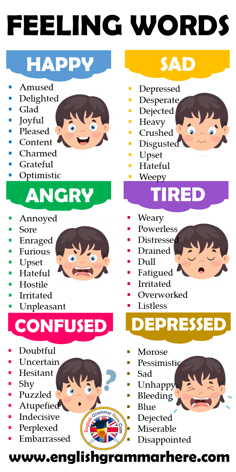 Feeling Vocabulary Happy, Sad, Angry, Tired, Confu