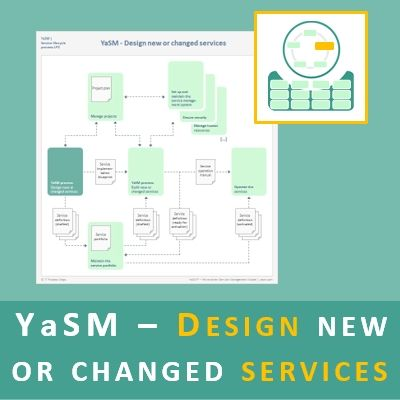 Lp2 Design New Or Changed Services Service Design Design