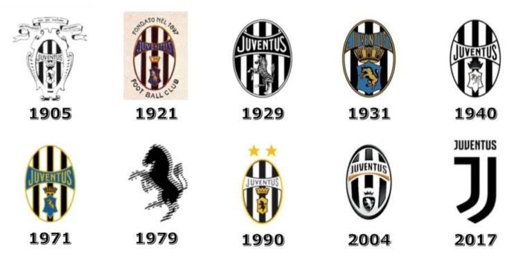 نتیجه تصویری برای Logo History Logos Juventus Logo Juventus