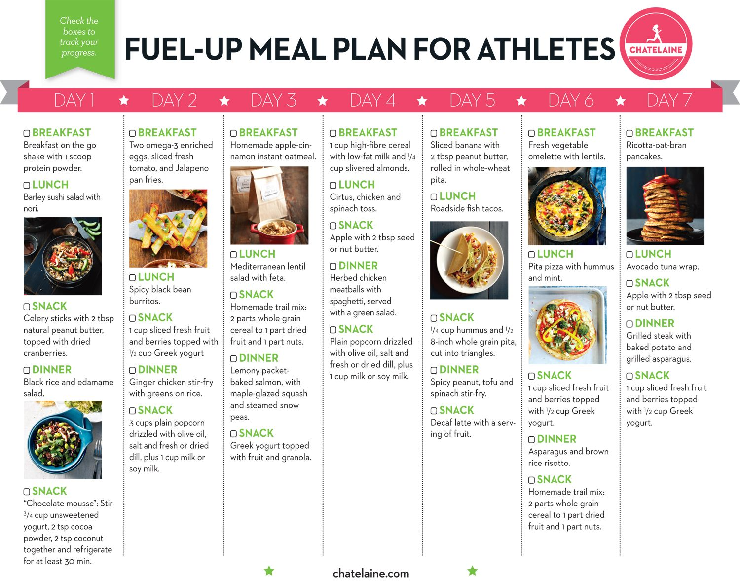 vegetarian athletes diet plan