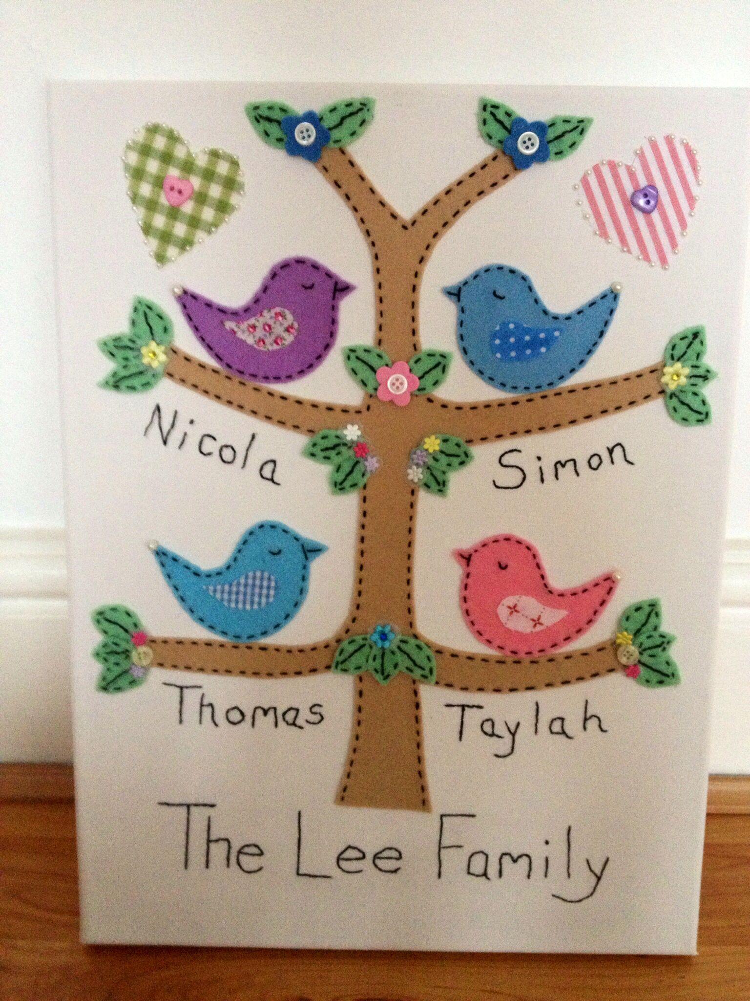 Familietræ lærred - Personligt familie træ lavet fra-6551