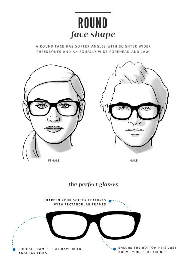 ad2005a1a8 The Right Glasses Shape for your Face - Round