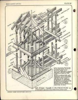 House framing details. 1929   skripta drevo   Pinterest
