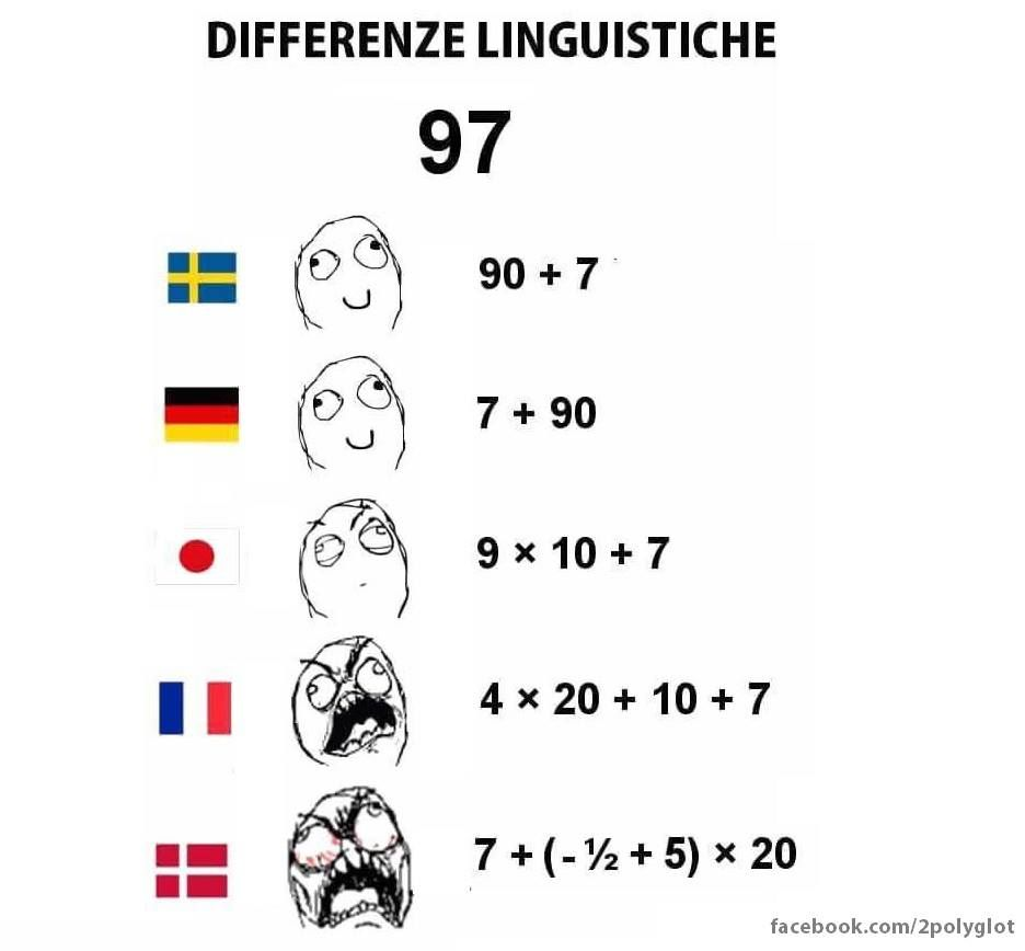 #translator #joke #fun #polyglot #lingualance #german