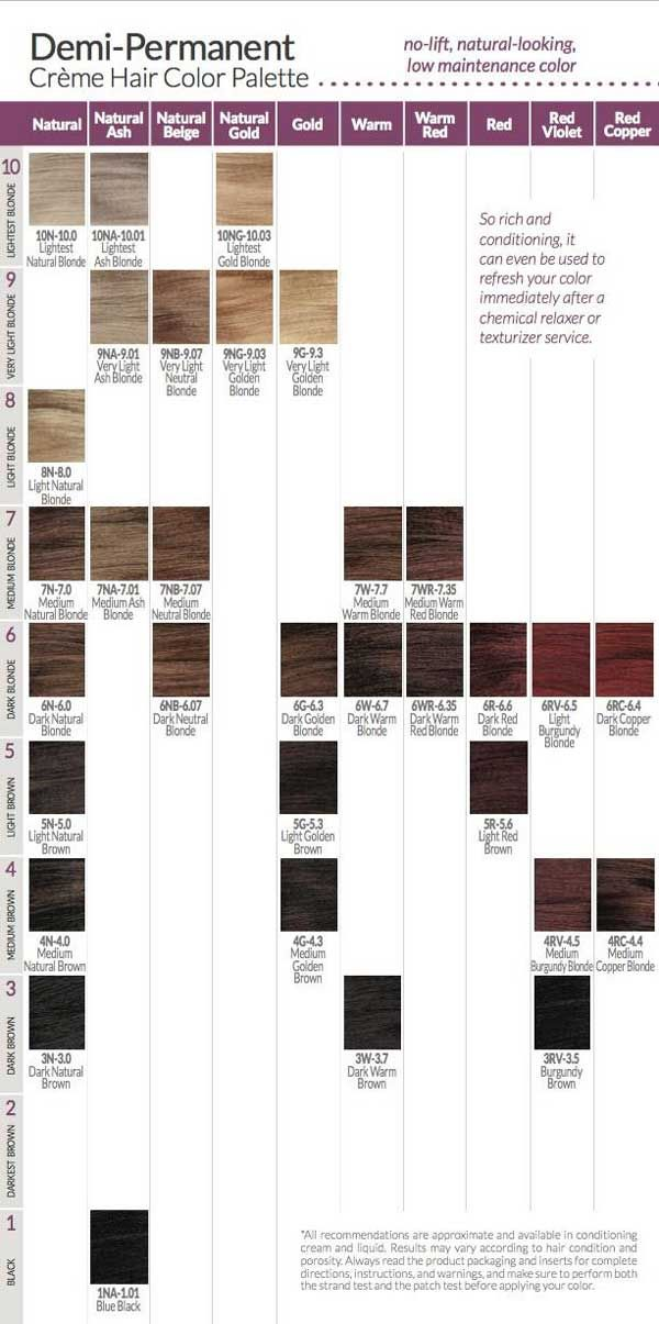 Ion demi permanent hair color chart  the advantages instruction also rh pinterest