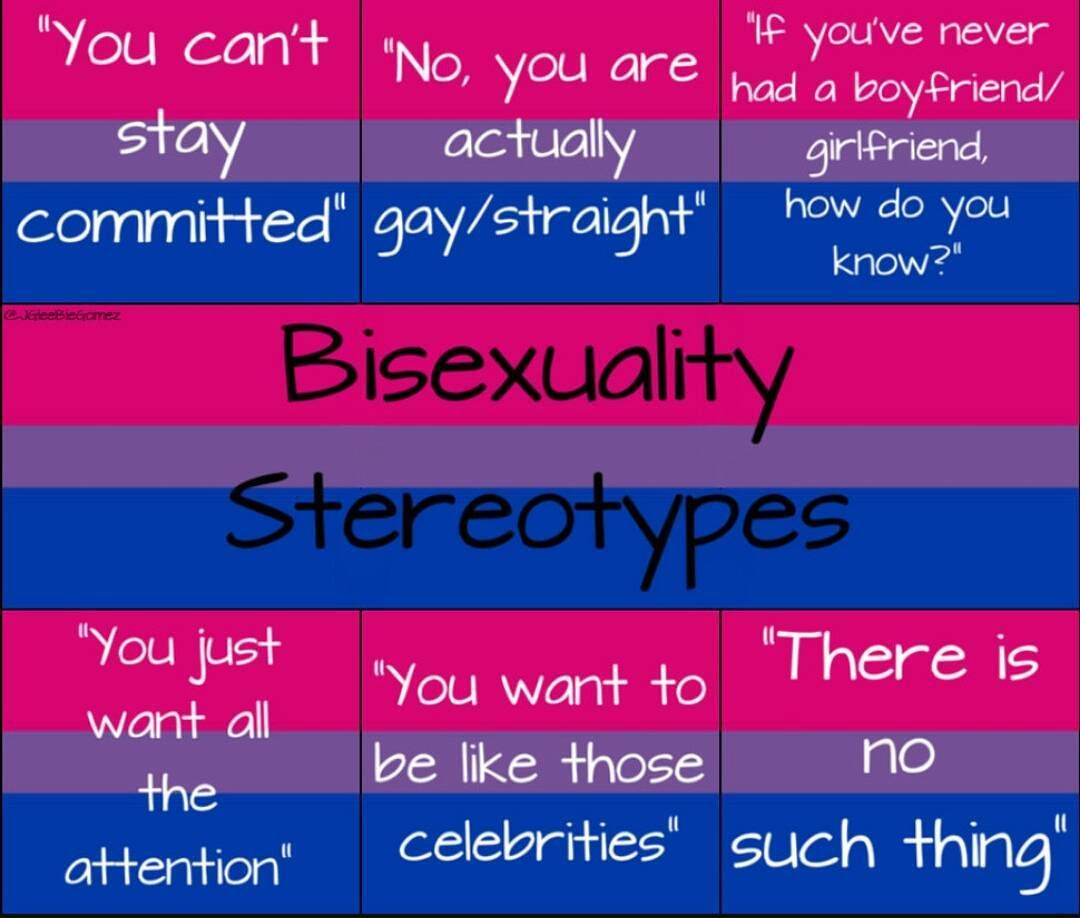 Among Lgbt Americans, Bisexuals Stand Out When It Comes To Identity, Acceptance