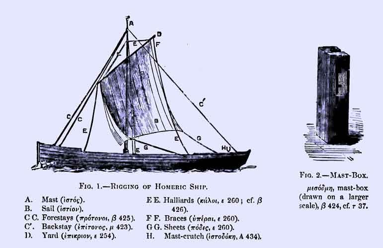 The Salient Features of Ancient Greek Ships