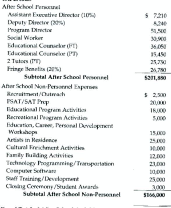 sponsorship proposal for non profit organization pdf