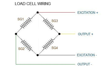 Load cell wiring wheatstone bridge formation electricidad y load cell wiring wheatstone bridge formation ccuart Images